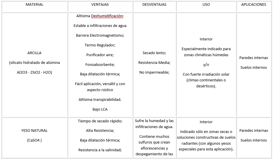 REVESTIMIENTOS1
